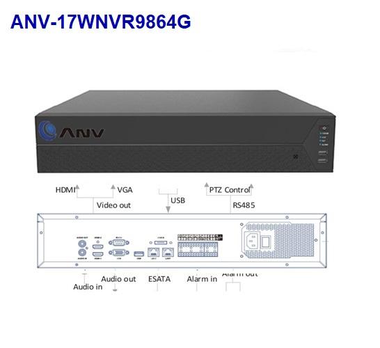 ĐẦU GHI IP 64CH – ANV-NVR17W9864G